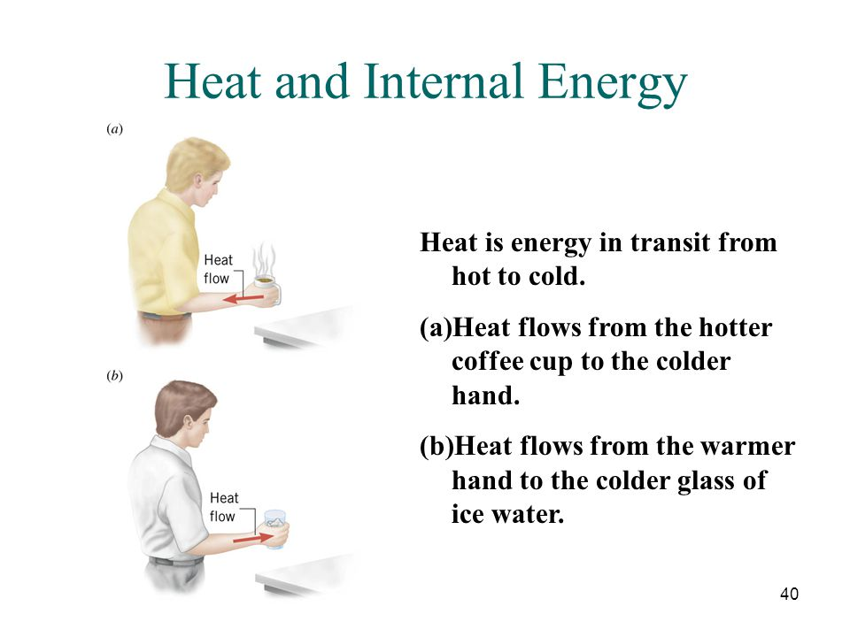 Heat and Internal Energy