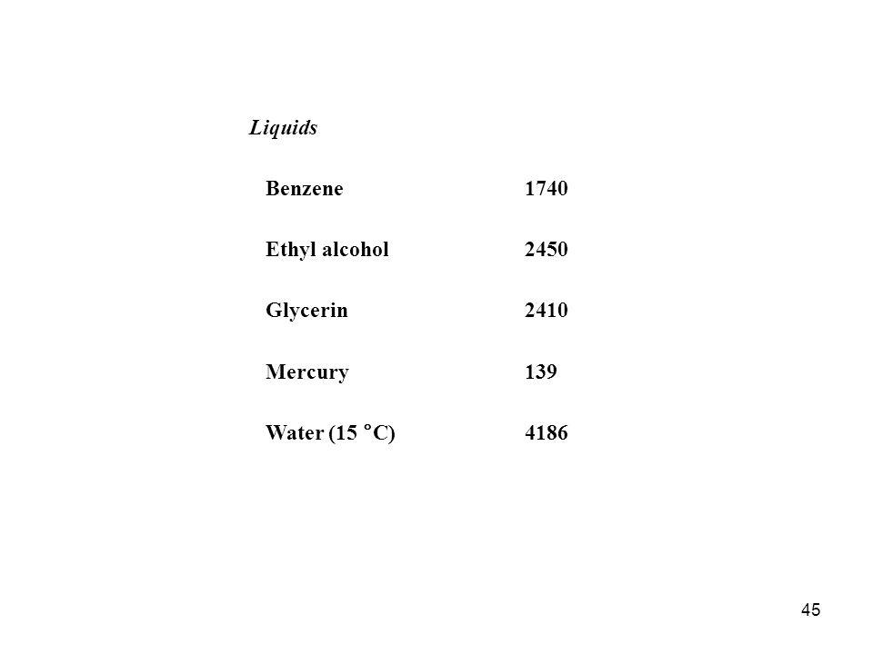 Liquids Benzene 1740 Ethyl alcohol 2450 Glycerin 2410 Mercury 139 Water (15 °C)