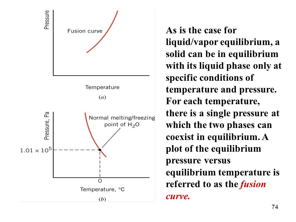 As is the case for liquid/vapor equilibrium, a solid can be in equilibrium with its liquid phase only at specific conditions of temperature and pressure.