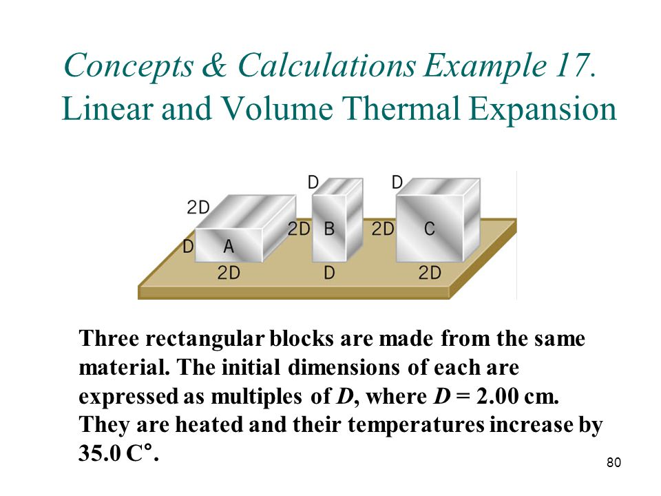 Concepts & Calculations Example 17. Linear and Volume Thermal Expansion