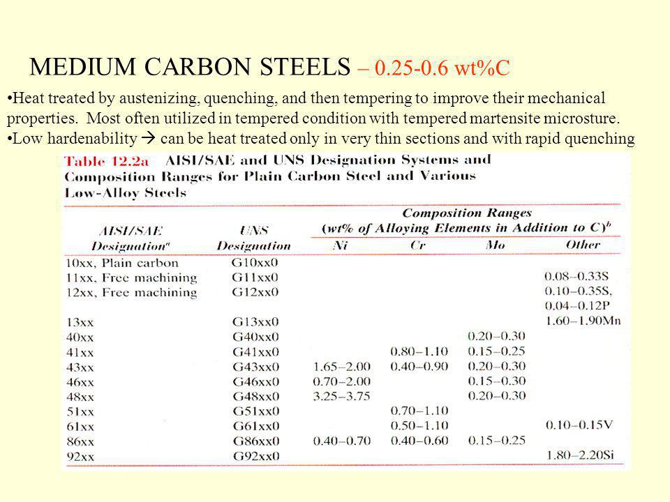 MEDIUM CARBON STEELS – 0.25-0.6 wt%C