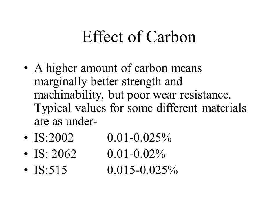 Effect of Carbon