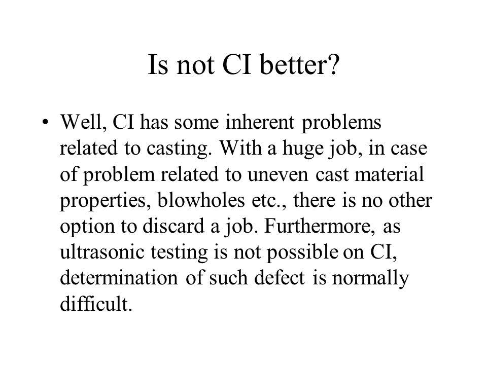 Is not CI better