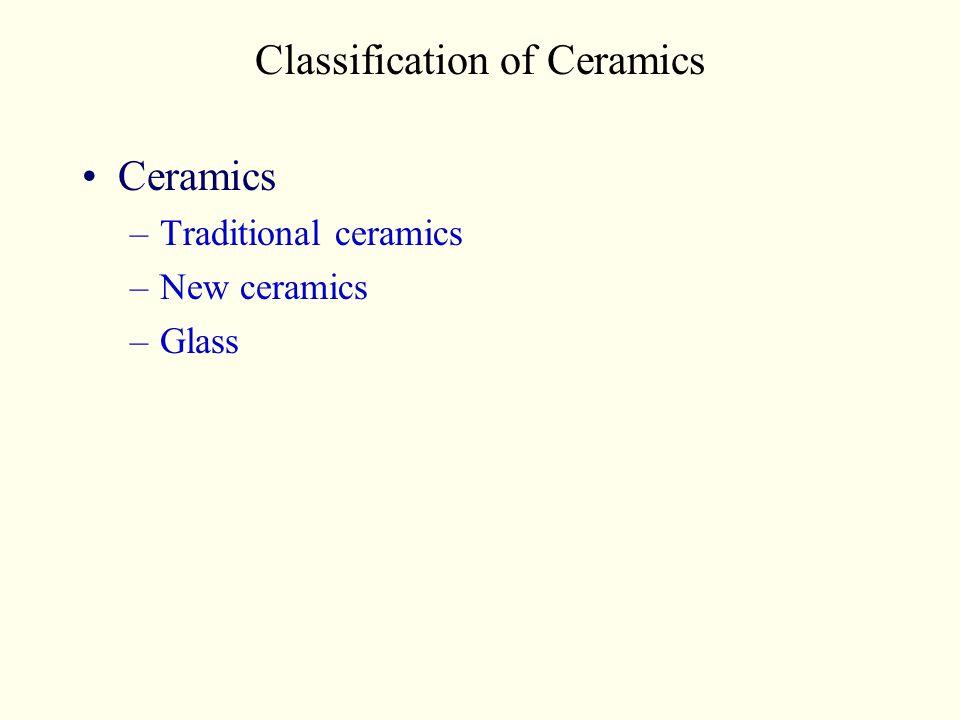 Classification of Ceramics