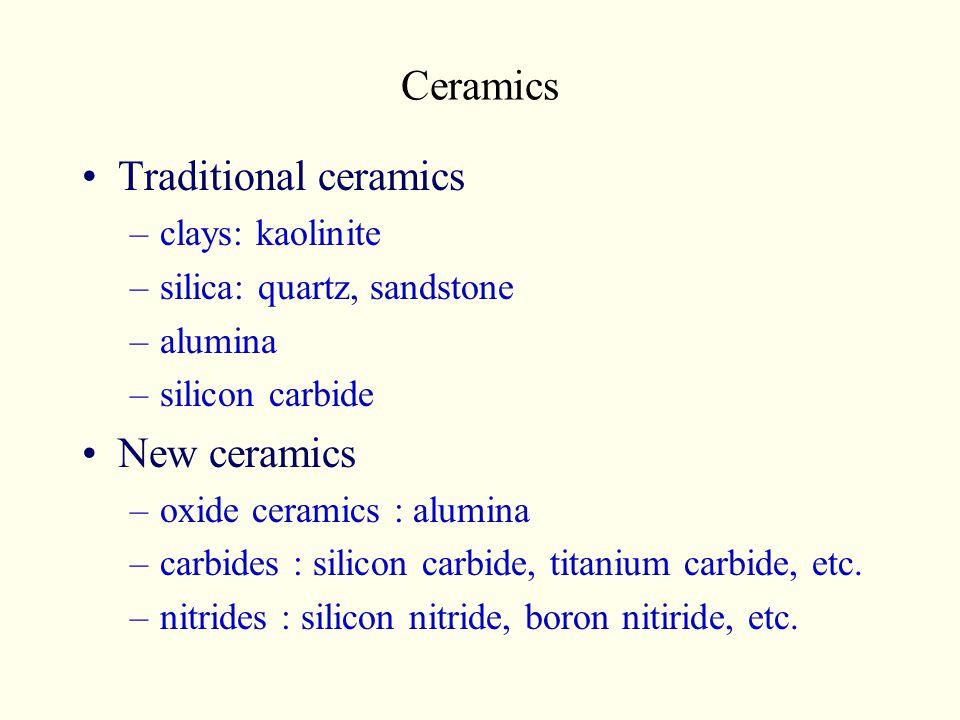Ceramics Traditional ceramics New ceramics clays: kaolinite
