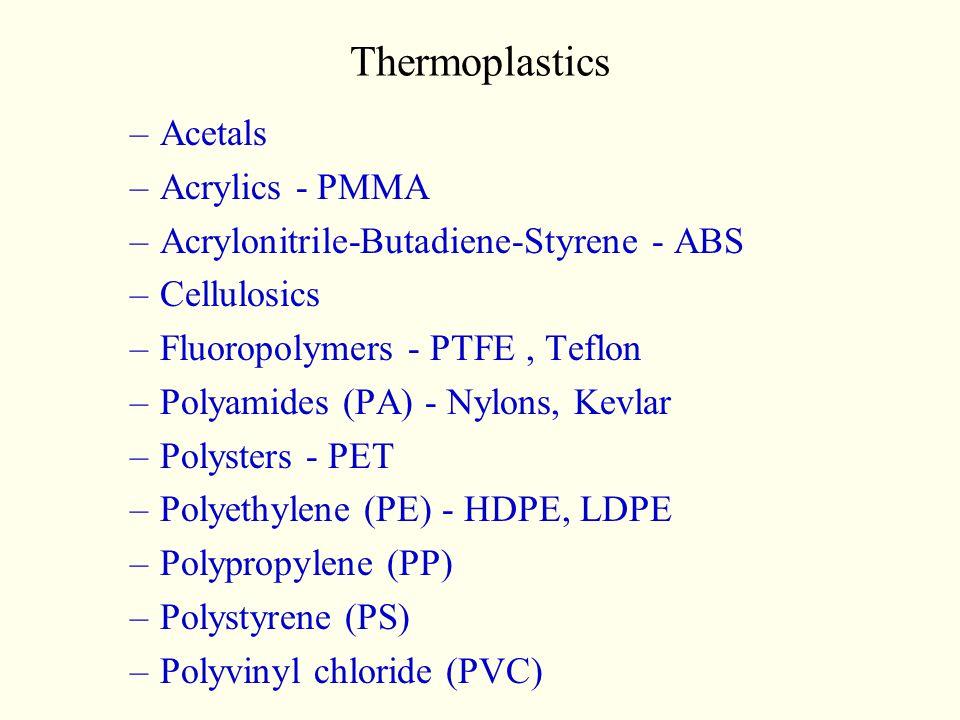 Thermoplastics Acetals Acrylics - PMMA