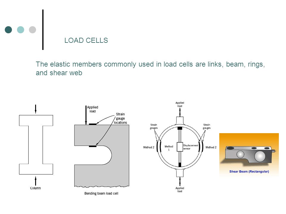 LOAD CELLS The elastic members commonly used in load cells are links, beam, rings, and shear web