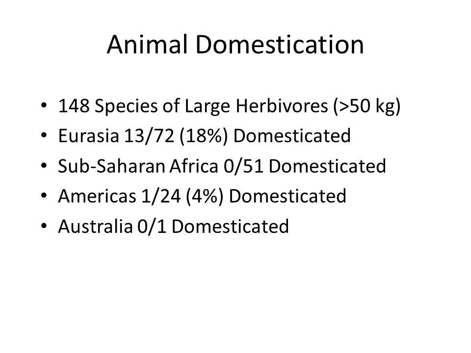 Animal Domestication 148 Species of Large Herbivores (>50 kg)