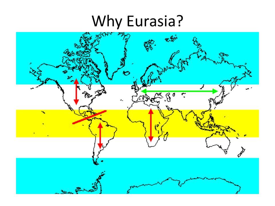 Why Eurasia