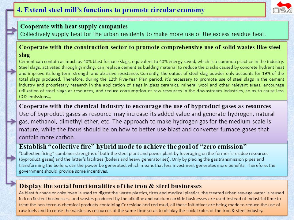 4. Extend steel mill's functions to promote circular economy