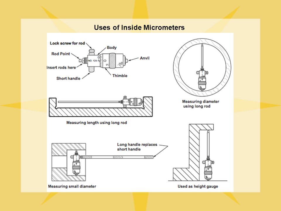 Uses of Inside Micrometers
