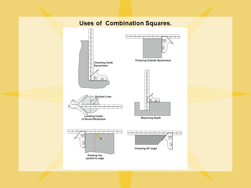 Uses of Combination Squares.