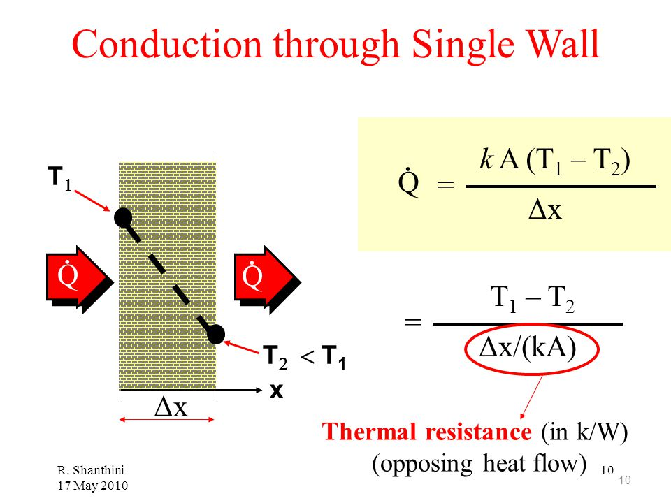 Conduction through Single Wall