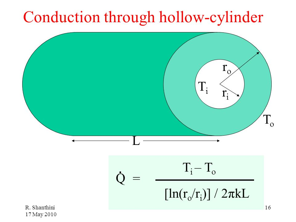 Conduction through hollow-cylinder