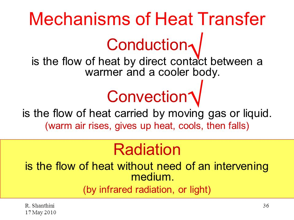 Mechanisms of Heat Transfer