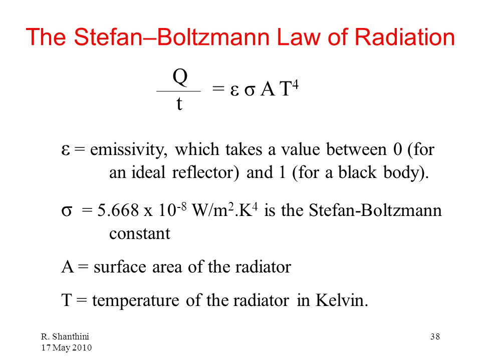 The Stefan–Boltzmann Law of Radiation
