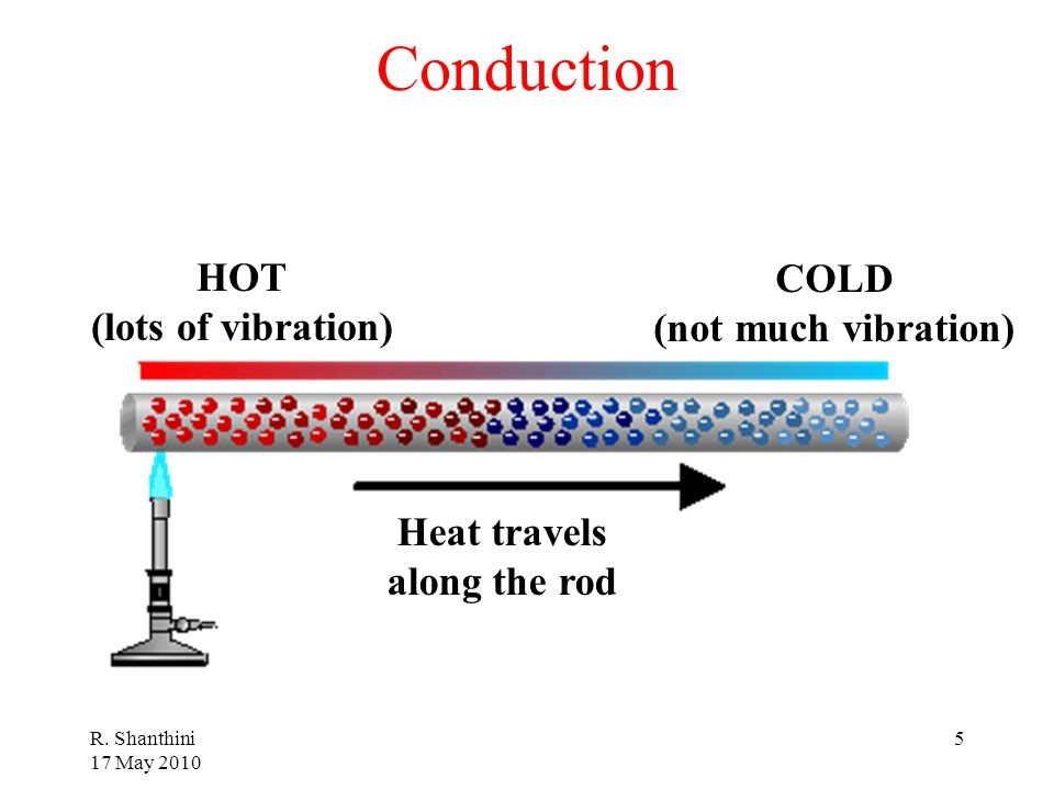Heat travels along the rod