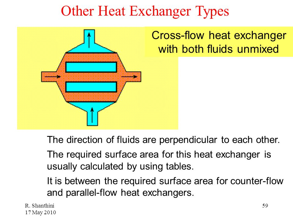 Other Heat Exchanger Types