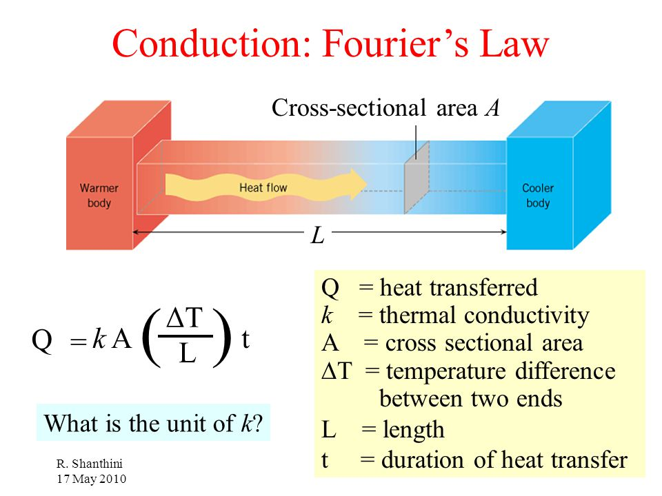 Conduction: Fourier's Law