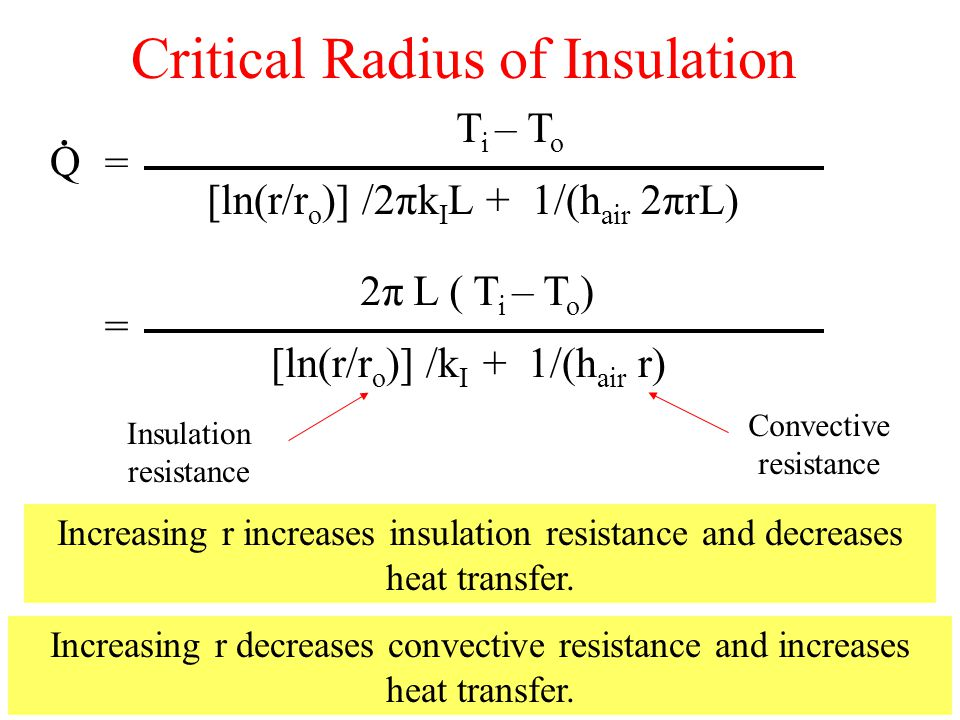 Critical Radius of Insulation