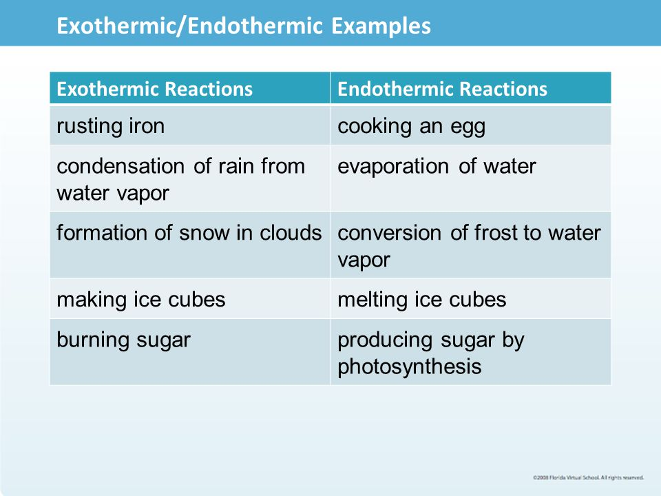 Exothermic/Endothermic Examples