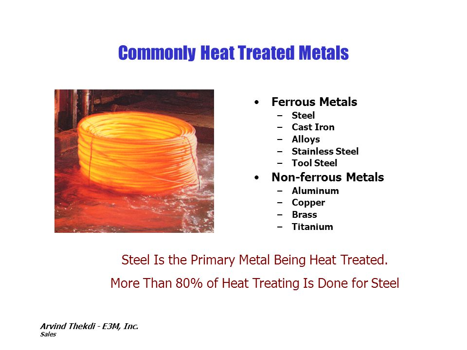Commonly Heat Treated Metals