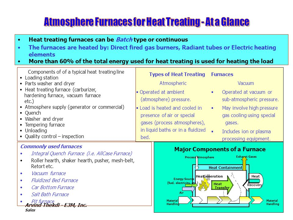 Atmosphere Furnaces for Heat Treating - At a Glance