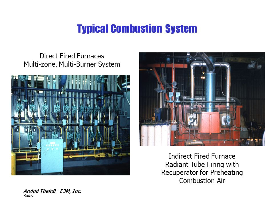 Typical Combustion System