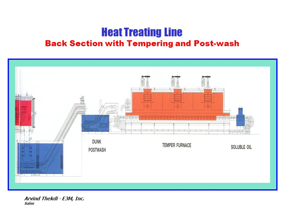 Heat Treating Line Back Section with Tempering and Post-wash