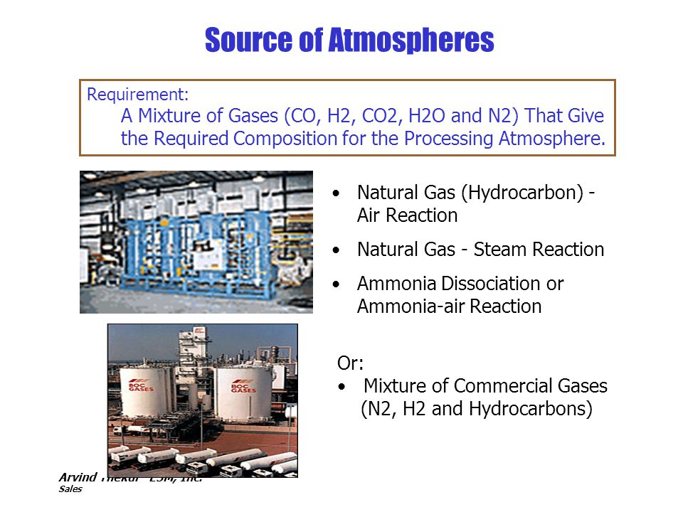 Source of Atmospheres Requirement: A Mixture of Gases (CO, H2, CO2, H2O and N2) That Give the Required Composition for the Processing Atmosphere.