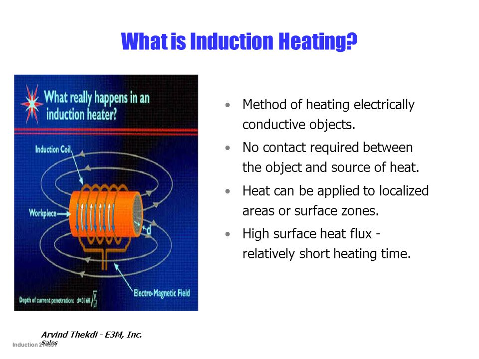 What is Induction Heating