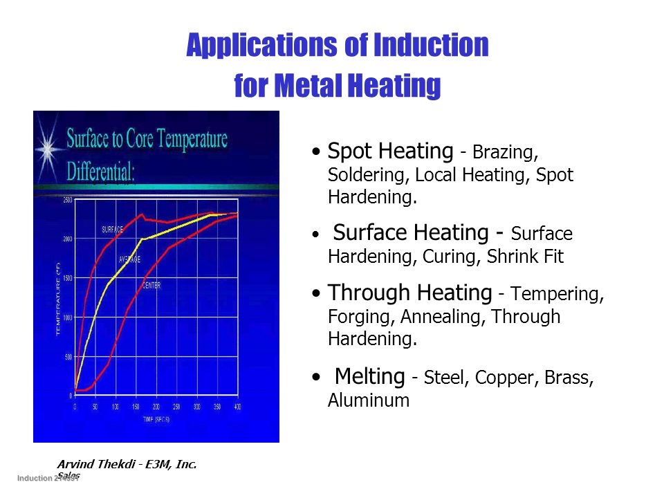Applications of Induction for Metal Heating