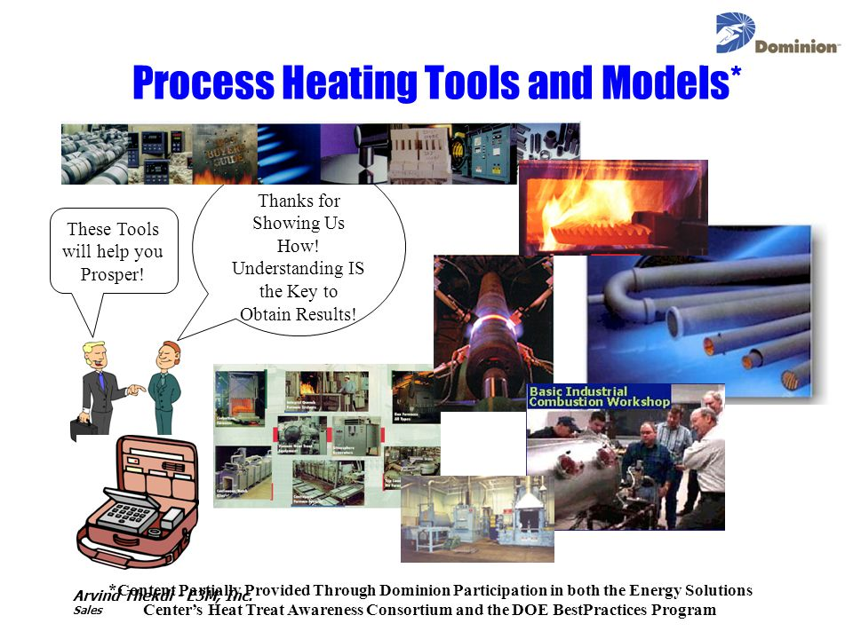 Process Heating Tools and Models*