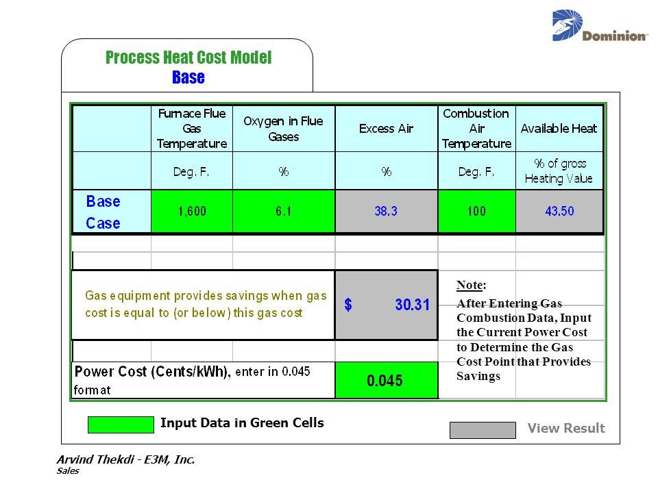 Process Heat Cost Model