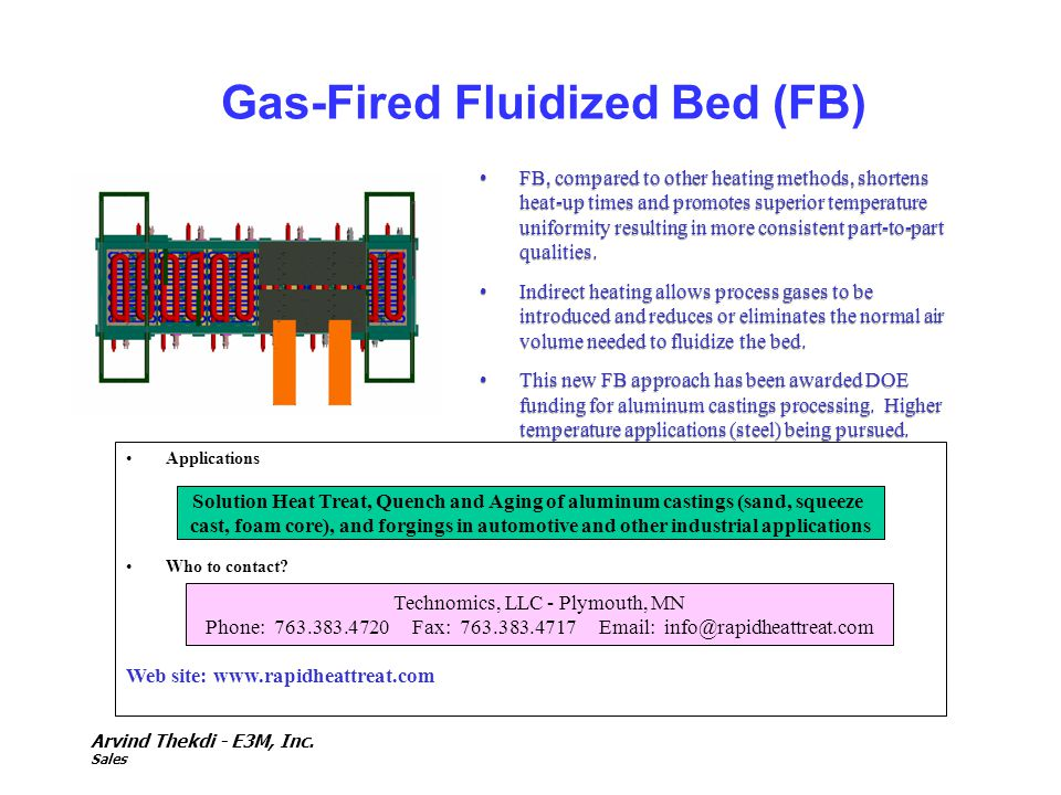 Gas-Fired Fluidized Bed (FB)