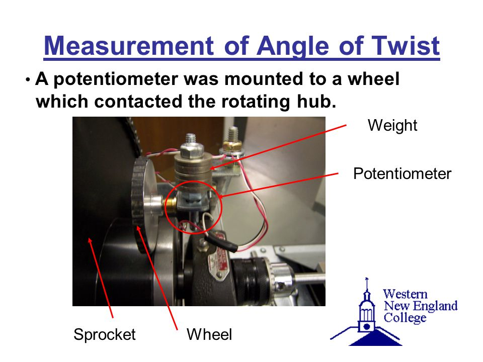 Measurement of Angle of Twist