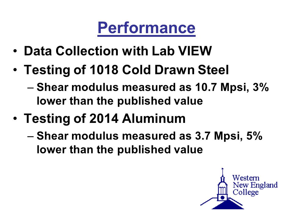 Performance Data Collection with Lab VIEW