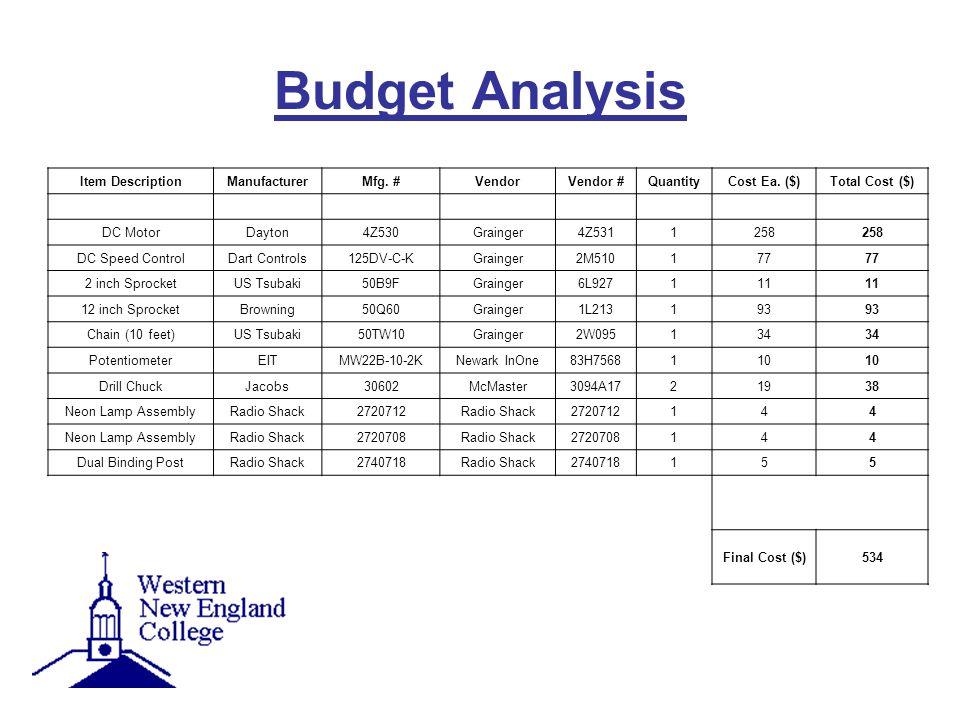 Budget Analysis Item Description Manufacturer Mfg. # Vendor Vendor #