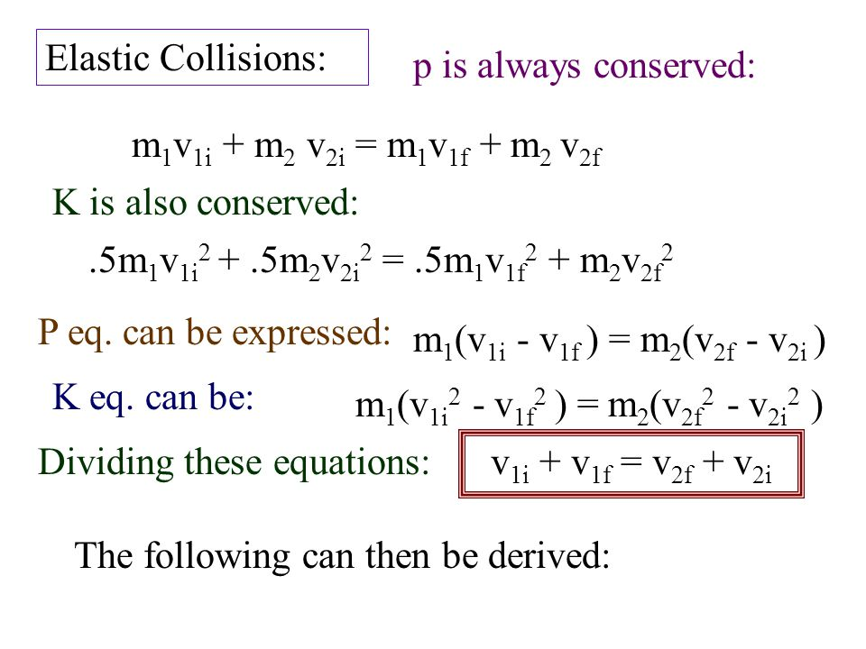 Elastic Collisions: p is always conserved: m1v1i + m2 v2i = m1v1f + m2 v2f. K is also conserved: .5m1v1i2 + .5m2v2i2 = .5m1v1f2 + m2v2f2.