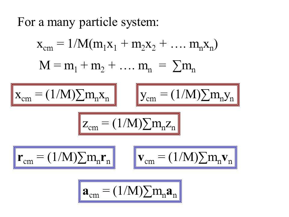 For a many particle system: