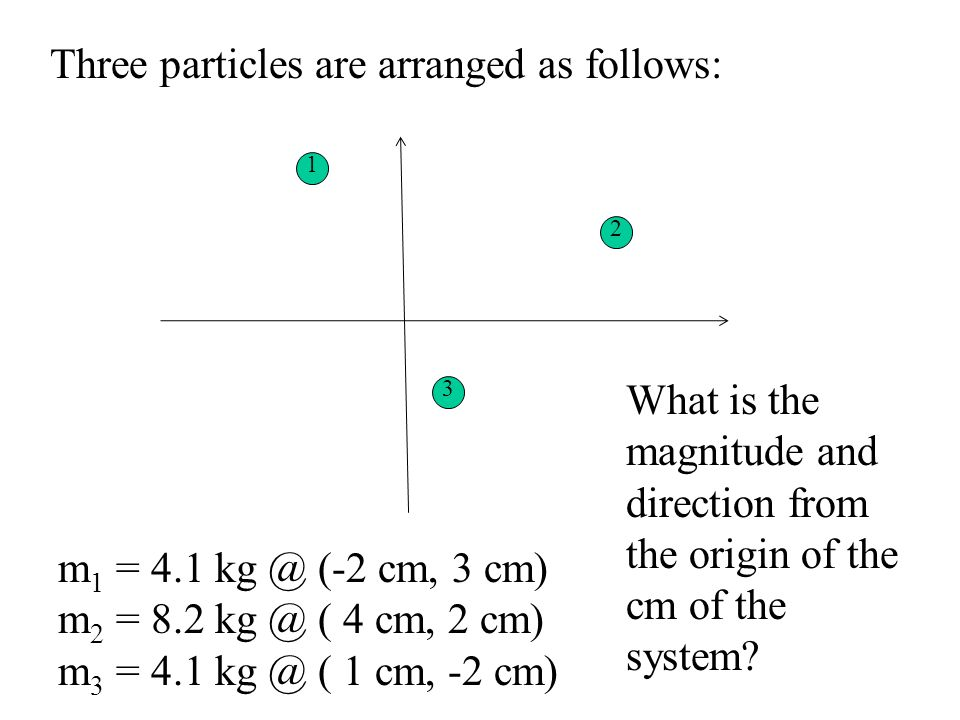 Three particles are arranged as follows: