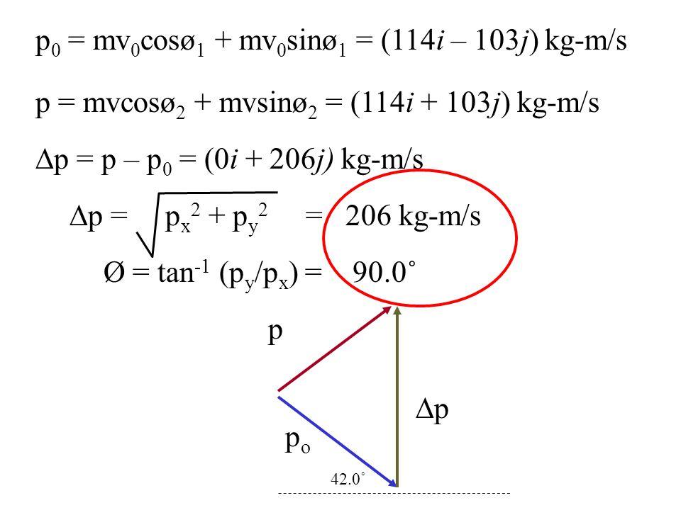 p0 = mv0cosø1 + mv0sinø1 = (114i – 103j) kg-m/s