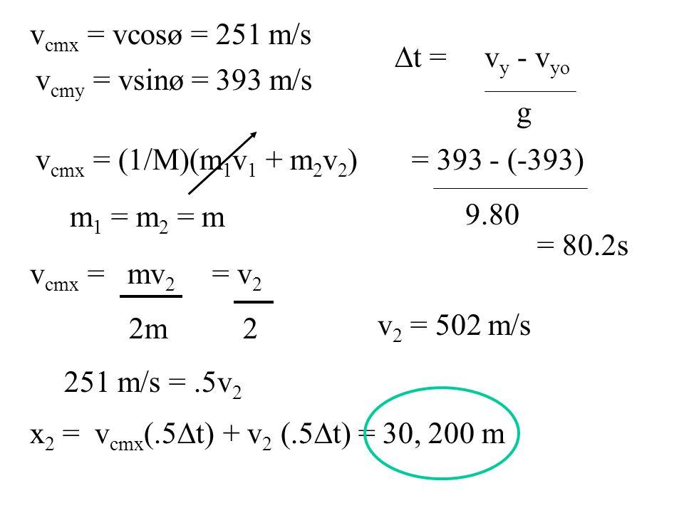 vcmx = vcosø = 251 m/s ∆t = vy - vyo g vcmy = vsinø = 393 m/s