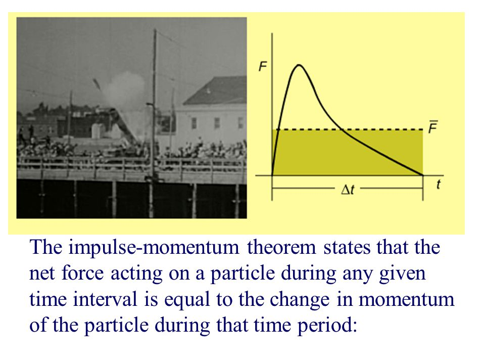The impulse-momentum theorem states that the net force acting on a particle during any given time interval is equal to the change in momentum of the particle during that time period: