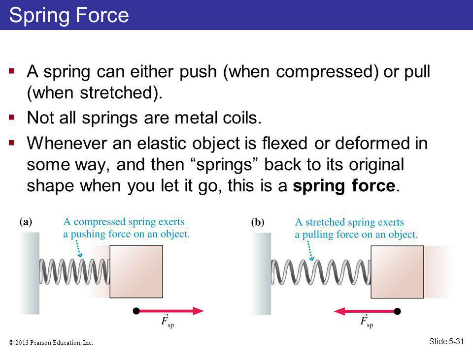 Spring Force A spring can either push (when compressed) or pull (when stretched). Not all springs are metal coils.