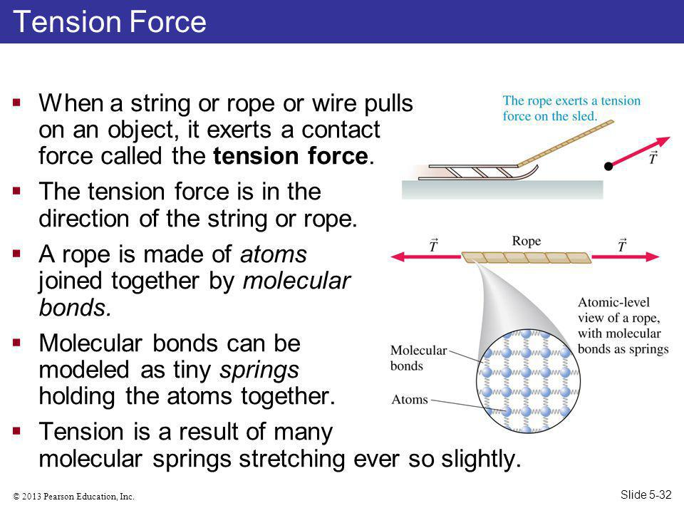 Tension Force When a string or rope or wire pulls on an object, it exerts a contact force called the tension force.
