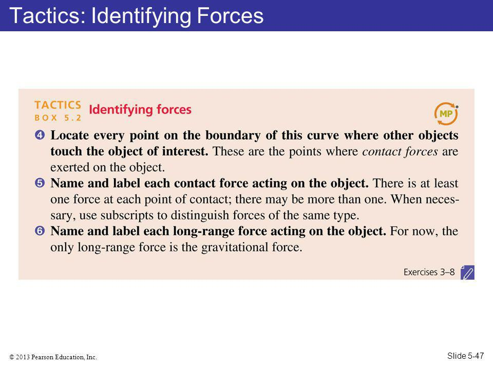 Tactics: Identifying Forces