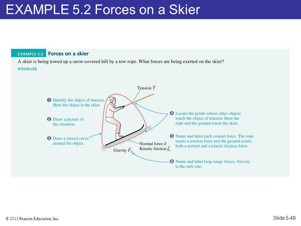 EXAMPLE 5.2 Forces on a Skier