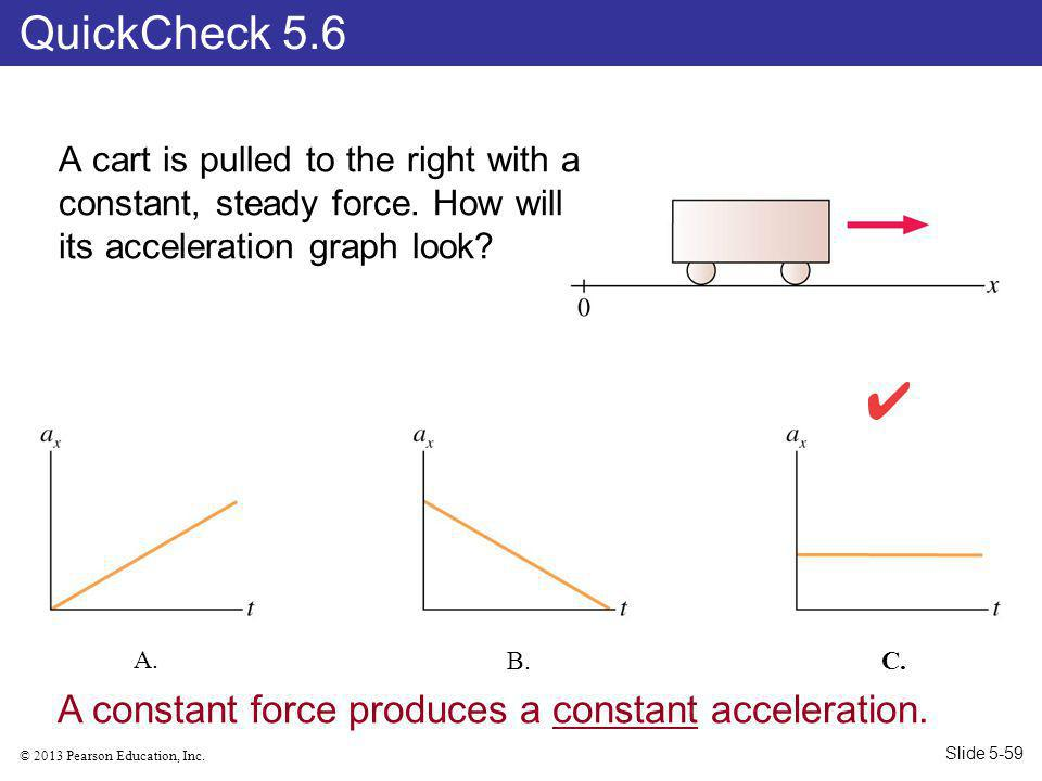 QuickCheck 5.6 A constant force produces a constant acceleration.