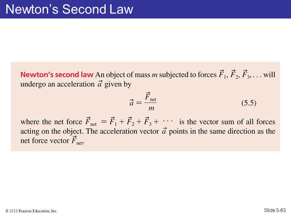 Newton's Second Law Slide 5-63